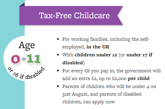 the government has introduced tax free childcare this means that working parents of children who will be aged under 4 on 31 august 2017 can now apply