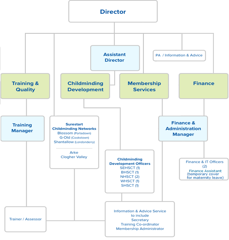 staff-organisation-chart-(1).png